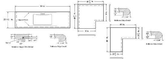 Lifetime Warranty U0026 Maintenance Free! Granite Countertops By Granite Shield